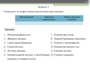 Задание 3 Распределить по графам таблицы перечисленные ниже признаки: Признак