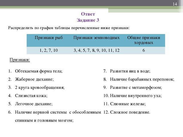 Ответ Задание 3 Распределить по графам таблицы перечисленные ниже признаки: П...