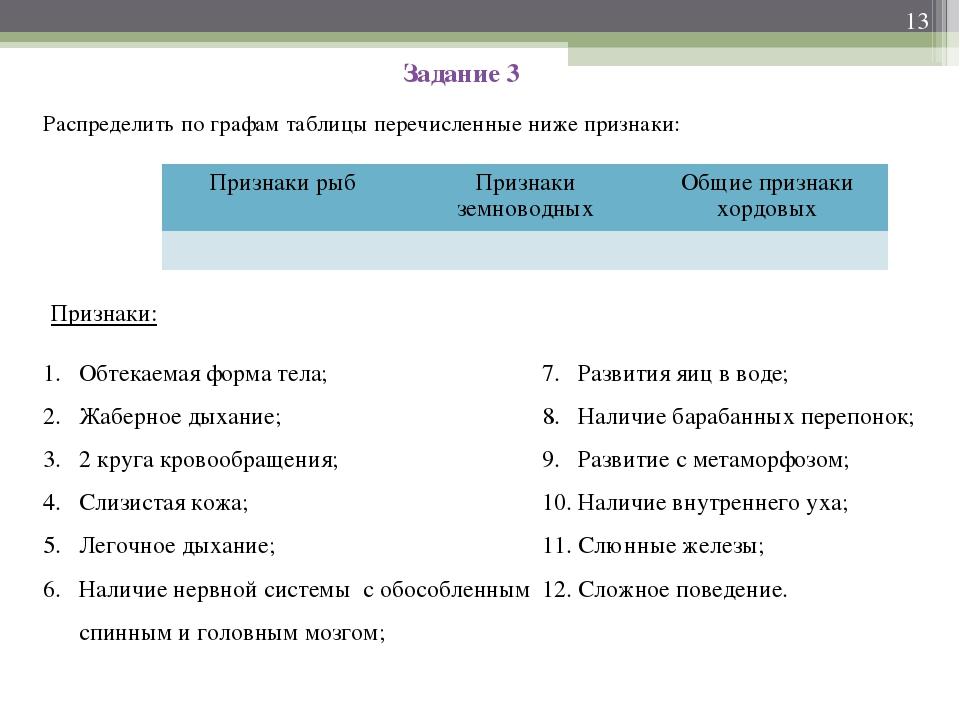 Задание 3 Распределить по графам таблицы перечисленные ниже признаки: Признак...