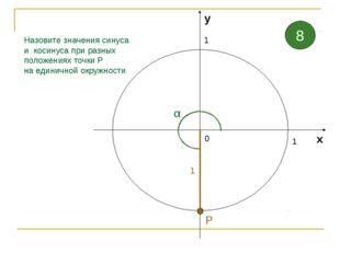 1 1 0 х у Назовите значения синуса и косинуса при разных положениях точки Р н