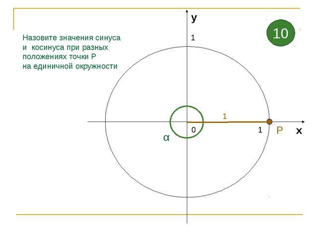 1 1 0 х у Назовите значения синуса и косинуса при разных положениях точки Р...