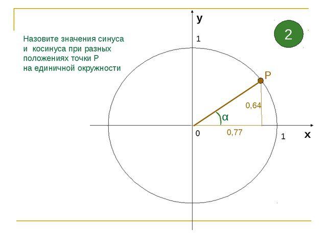 Назовите значения синуса и косинуса при разных положениях точки Р на единично...
