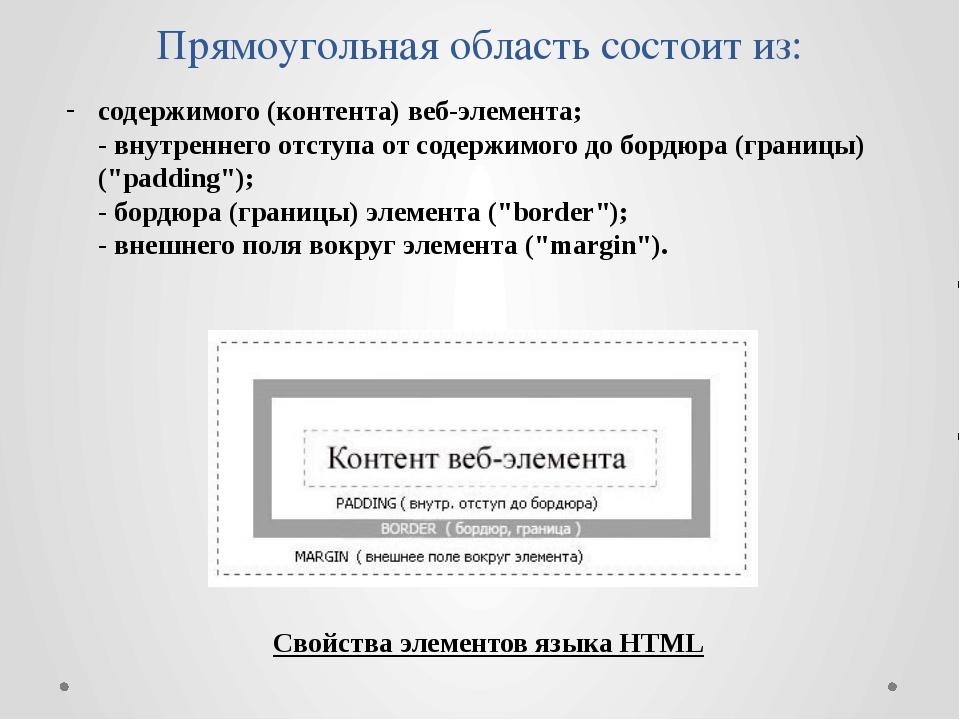 Прямоугольная область состоит из: содержимого (контента) веб-элемента; - внут...
