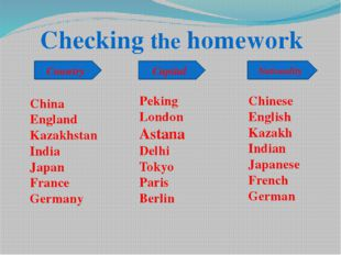 Checking the homework Country Capital Nationality China England Kazakhstan In