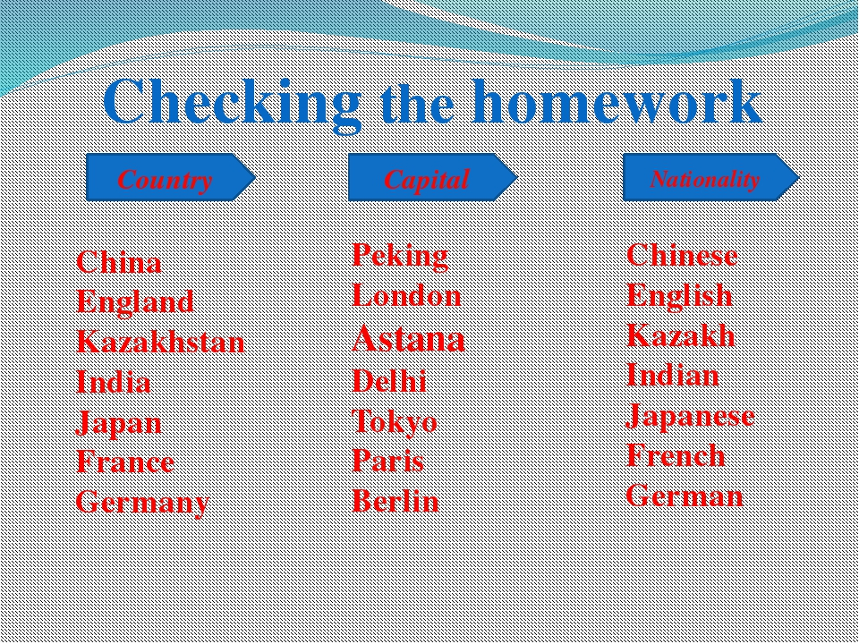 Checking the homework Country Capital Nationality China England Kazakhstan In...
