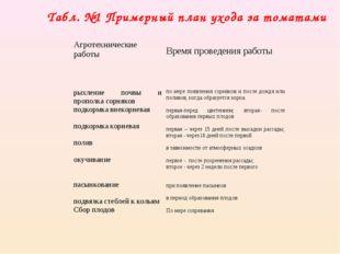 Табл. №1 Примерный план ухода за томатами Агротехнические работы Время пров
