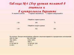 Таблица № 4 Сбор урожая томатов в опытном и в контрольном варианте На скольк