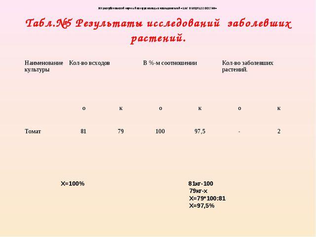 Табл.№5 Результаты исследований заболевших растений. Х=100% 81кг-100 79кг-х...