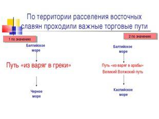 По территории расселения восточных славян проходили важные торговые пути Путь