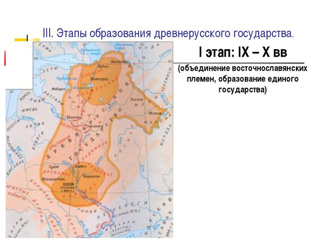 III. Этапы образования древнерусского государства. I этап: IX – X вв (объедин...