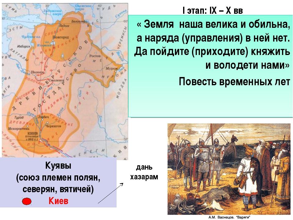 I этап: IX – X вв Славии (союз племен чудь, меря, словеней, кривичей) Новгоро...