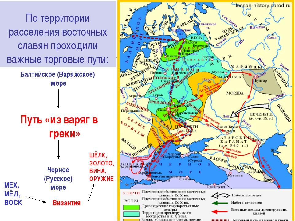 По территории расселения восточных славян проходили важные торговые пути: Пут...