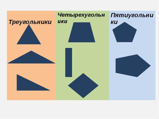 Треугольники Четырехугольники Пятиугольники