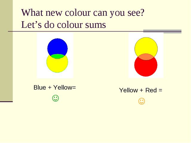 What new colour can you see? Let's do colour sums Blue + Yellow=  Yellow + R...