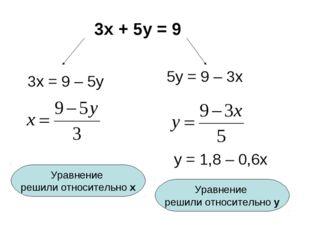 3х + 5у = 9 3х = 9 – 5у 5у = 9 – 3х у = 1,8 – 0,6х Уравнение решили относите