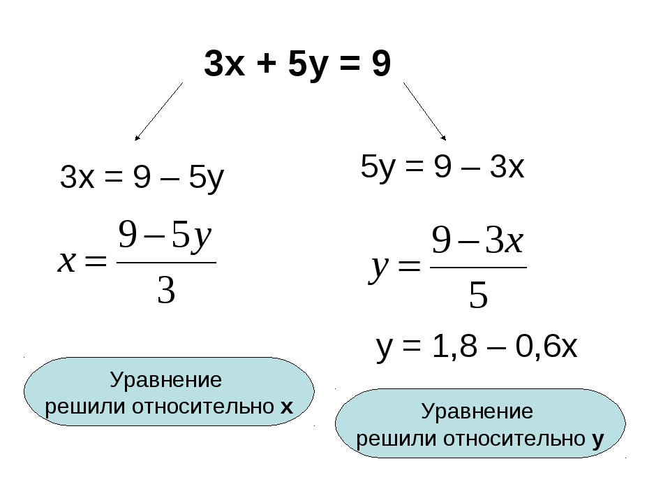 3х + 5у = 9 3х = 9 – 5у 5у = 9 – 3х у = 1,8 – 0,6х Уравнение решили относите...