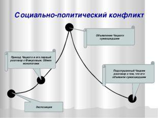 Социально-политический конфликт Экспозиция Завязка Кульминация Развязка Приез