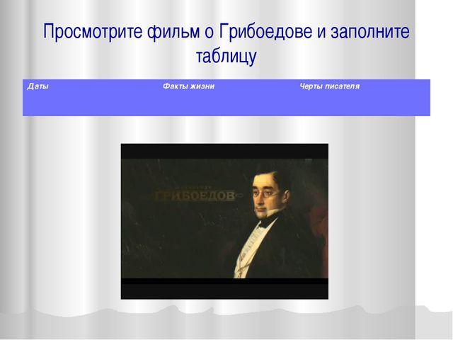 Просмотрите фильм о Грибоедове и заполните таблицу Даты Факты жизни Черты пис...