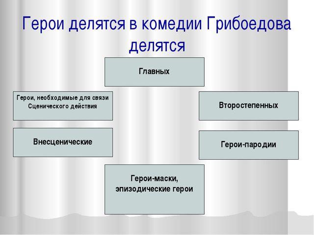 Герои делятся в комедии Грибоедова делятся Главных Второстепенных Внесценичес...
