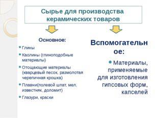 Сырье для производства керамических товаров Основное: Глины Каолины (глинопод