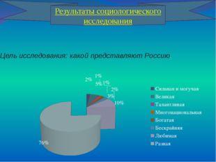 Цель исследования: какой представляют Россию. Результаты социологического исс