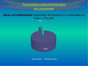 Цель исследования: выяснить актуальность и значимость темы о России. Результа