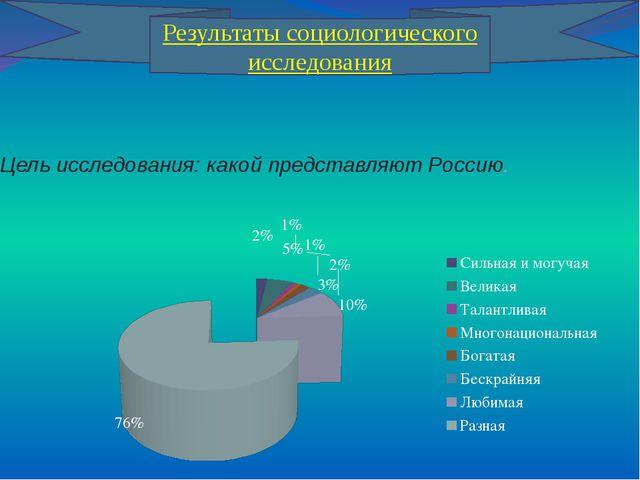 Цель исследования: какой представляют Россию. Результаты социологического исс...