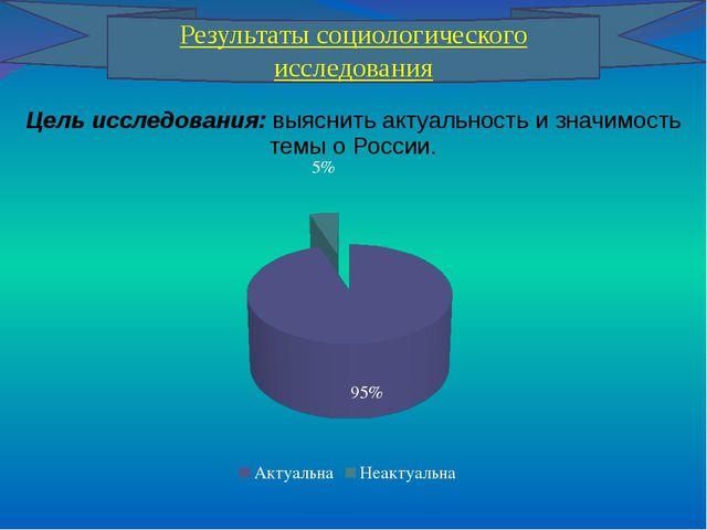 Цель исследования: выяснить актуальность и значимость темы о России. Результа...