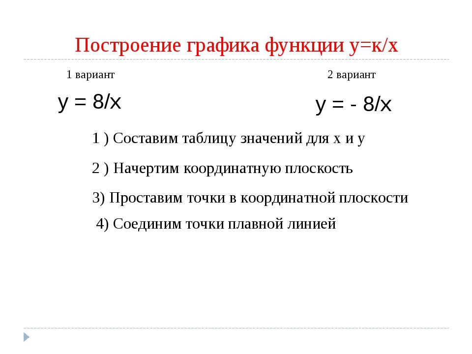 Построение графика функции у=к/х у = 8/х 1 вариант 2 вариант у = - 8/х 1 ) Со...