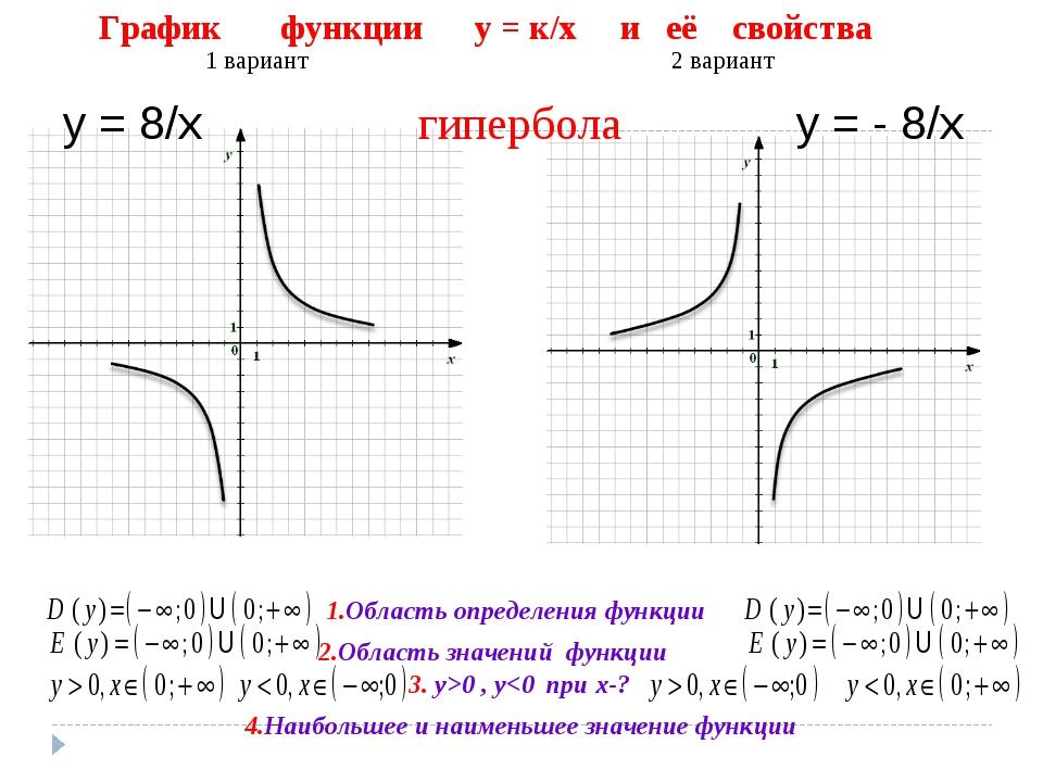 1 вариант 2 вариант График функции у = к/х и её свойства у = - 8/х у = 8/х 1...