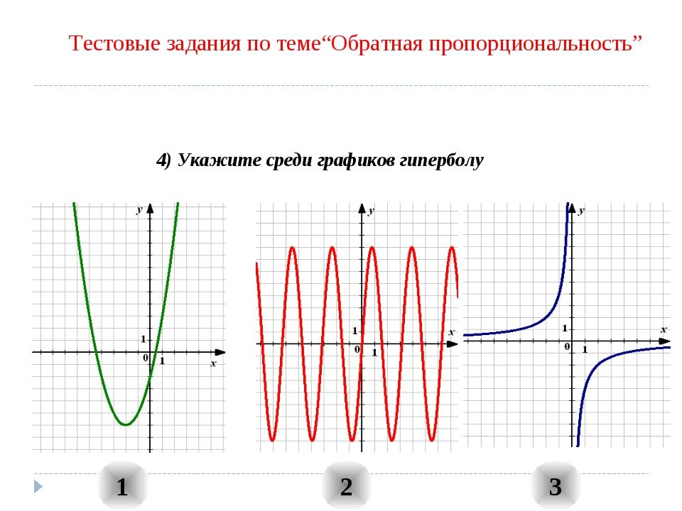 """1 2 3 4) Укажите среди графиков гиперболу Тестовые задания по теме""""Обратная п..."""