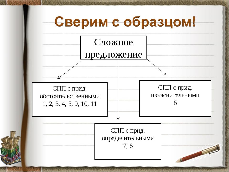 Сложное предложение СПП с прид. обстоятельственными 1, 2, 3, 4, 5, 9, 10, 11...