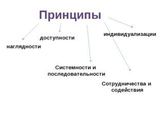 Принципы наглядности доступности Системности и последовательности Сотрудничес
