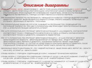 ЛИНИИ ДИАГРАММЫ: АВСВD (ЛИНИЯ ЛИКВИДУС - МЕСТО ТОЧЕК НАЧАЛА КРИСТАЛЛИЗАЦИИ) И