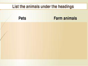 List the animals under the headings Pets Farm animals
