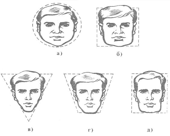 Форма лица может многое сказать о характере человека