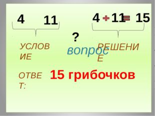 вопрос УСЛОВИЕ РЕШЕНИЕ ОТВЕТ: 4 11 15 4 11 ? 15 грибочков