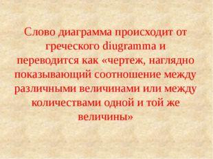 Слово диаграмма происходит от греческого diugramma и переводится как «чертеж,