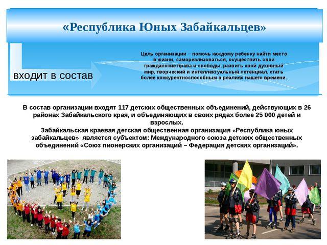входит в состав «Республика Юных Забайкальцев» В состав организации входят 1...