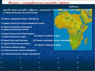 Физико – географические рекорды Африки. Задание: определите рекорды Африки,