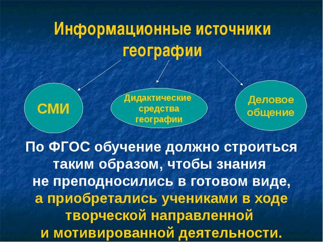 Информационные источники географии СМИ Дидактические средства географии Делов...