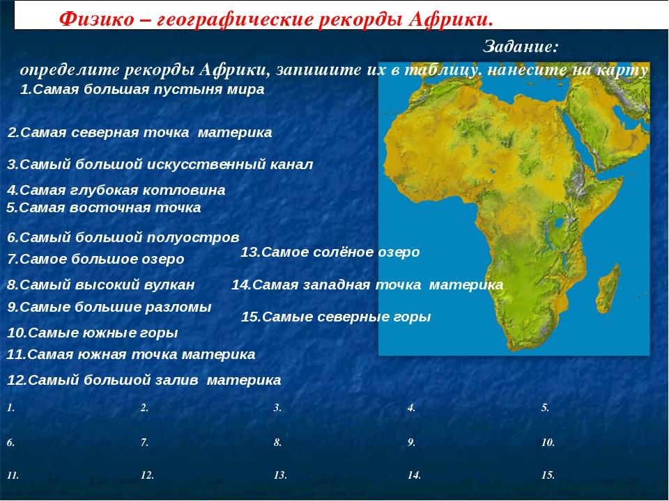 Физико – географические рекорды Африки. Задание: определите рекорды Африки,...