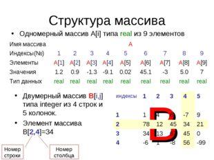 B Структура массива Одномерный массив А[i] типа real из 9 элементов Двумерный