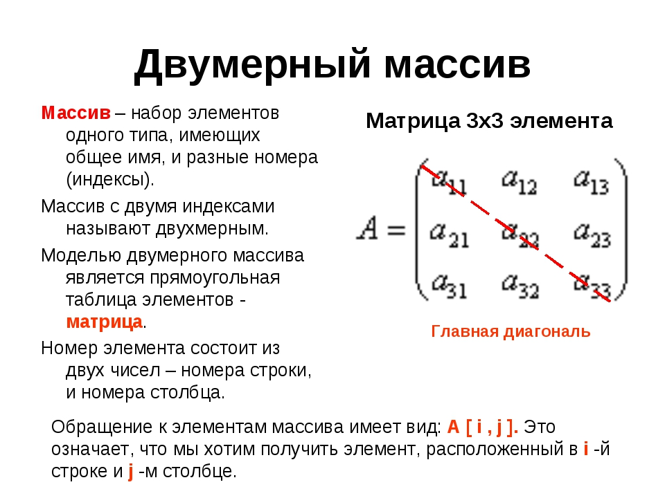 Двумерный массив Массив – набор элементов одного типа, имеющих общее имя, и р...