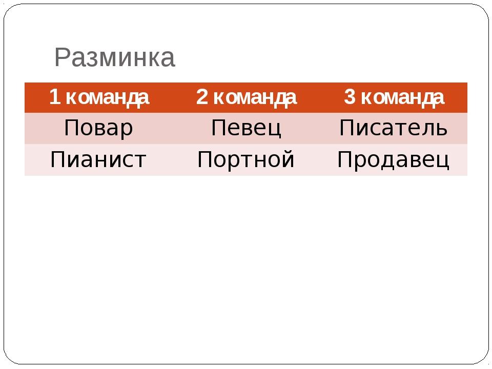Разминка 1 команда 2 команда 3 команда Повар Певец Писатель Пианист Портной П...