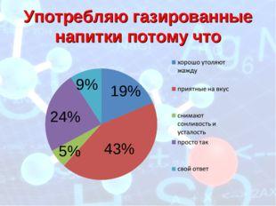 19% 43% 5% 9% 24% Употребляю газированные напитки потому что