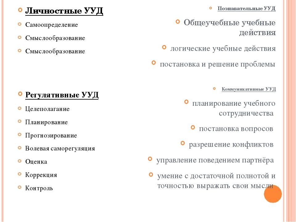 Личностные УУД Самоопределение Смыслообразование Смыслообразование Регулятивн...