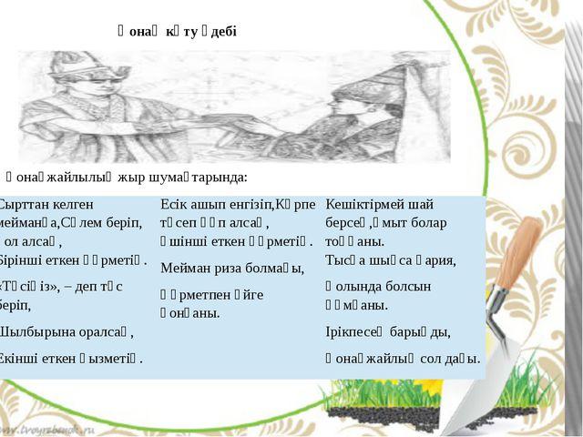 Қонақжайлылық жыр шумақтарында: Қонақ күту әдебі Сырттанкелгенмейманға,Сәлем...