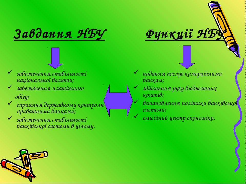 Завдання НБУ забезпечення стабільності національної валюти; забезпечення плат...