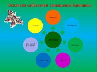Экология сабағымен пәнаралық байланыс
